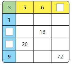 Big Ideas Math Answers 3rd Grade Chapter 5 Patterns and Fluency chp 12