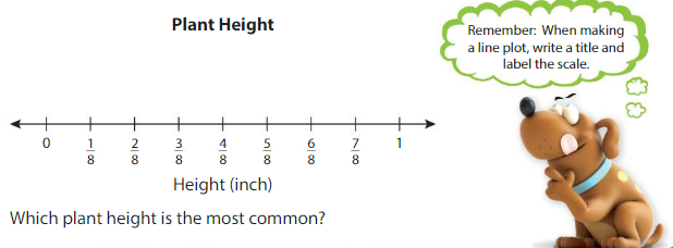 Big Ideas Math Answers 4th Grade Chapter 11 Understand Measurement Equivalence 11.6 5