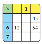 Big Ideas Math Answers 4th Grade Chapter 3 Multiply by One-Digit Numbers 3.2 13