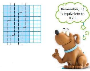 Big Ideas Math Answers 5th Grade Chapter 7 Divide Decimals 7.6 3