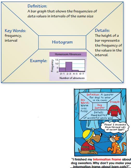 Big Ideas Math Answers 6th Grade Chapter 10 Data Displays cr 2