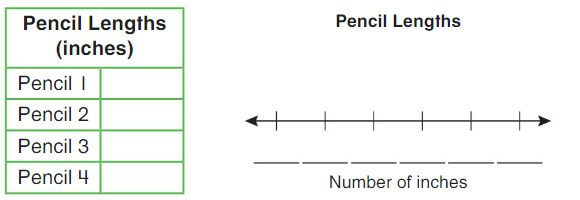 Big Ideas Math Answers Grade 2 Chapter 13 Represent and Interpret Data 13.7 2