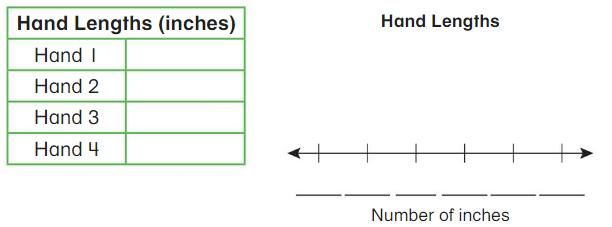 Big Ideas Math Answers Grade 2 Chapter 13 Represent and Interpret Data 13.7 7