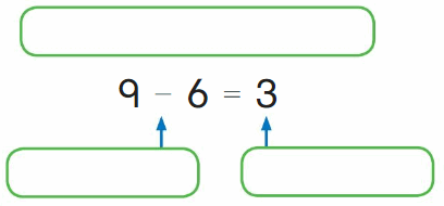 Big Ideas Math Answers Grade 2 Chapter 5 Subtraction to 100 Strategies 0.2