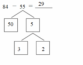 Big-Ideas-Math-Answers-Grade-2-Chapter-5-Subtraction-to-100-Strategies-100