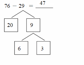 Big-Ideas-Math-Answers-Grade-2-Chapter-5-Subtraction-to-100-Strategies-101
