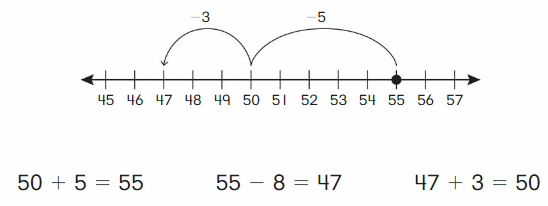 Big Ideas Math Answers Grade 2 Chapter 5 Subtraction to 100 Strategies 76