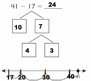 Big-Ideas-Math-Answers-Grade-2-Chapter-5-Subtraction-to-100-Strategies-89