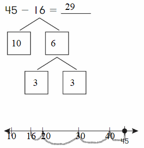 Big-Ideas-Math-Answers-Grade-2-Chapter-5-Subtraction-to-100-Strategies-98