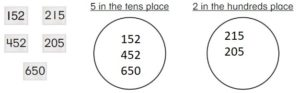 Big-Ideas-Math-Answers-Grade-2-Chapter-7-Understand-Place-Value-to-1000-7.3-4