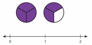 Big Ideas Math Answers Grade 3 Chapter 10 Understand Fractions 124
