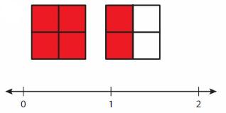 Big Ideas Math Answers Grade 3 Chapter 10 Understand Fractions 125