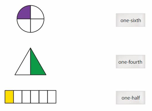 Big Ideas Math Answers Grade 3 Chapter 10 Understand Fractions 33