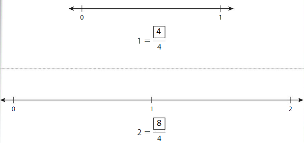 Big-Ideas-Math-Answers-Grade-3-Chapter-11-Understand-Fraction-Equivalence-and-Comparison-11.3-1
