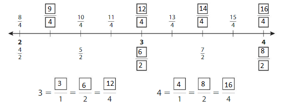 Big-Ideas-Math-Answers-Grade-3-Chapter-11-Understand-Fraction-Equivalence-and-Comparison-11.3-16