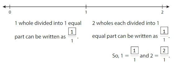 Big-Ideas-Math-Answers-Grade-3-Chapter-11-Understand-Fraction-Equivalence-and-Comparison-11.3-3