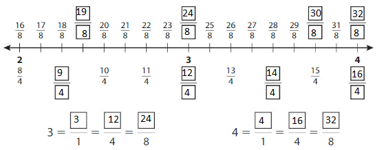 Big-Ideas-Math-Answers-Grade-3-Chapter-11-Understand-Fraction-Equivalence-and-Comparison-11.3-6