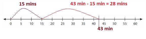 Big-Ideas-Math-Answers-Grade-3-Chapter-12-Understand-Time-Liquid-Volume-and-Mass-57 (1)