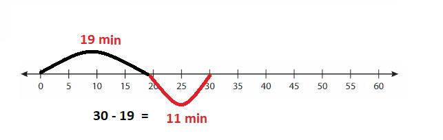 Big-Ideas-Math-Answers-Grade-3-Chapter-12-Understand-Time-Liquid-Volume-and-Mass-57