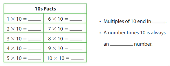 Big Ideas Math Answers Grade 3 Chapter 2 Multiplication Facts and Strategies 2.3 3