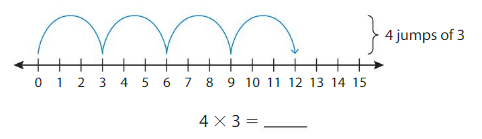 Big Ideas Math Answers Grade 3 Chapter 3 More Multiplication Facts and Strategies 3.7 1
