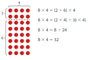 Big Ideas Math Answers Grade 3 Chapter 3 More Multiplication Facts and Strategies 3.7 14