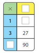 Big Ideas Math Answers Grade 3 Chapter 5 Patterns and Fluency 5.3 12