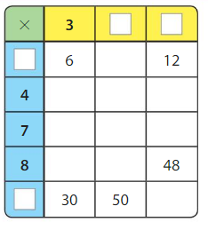 Big Ideas Math Answers Grade 3 Chapter 5 Patterns and Fluency 5.3 19