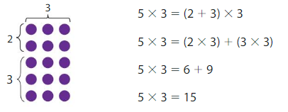 Big Ideas Math Answers Grade 3 Chapter 5 Patterns and Fluency 5.3 23