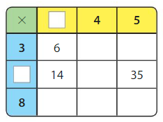 Big Ideas Math Answers Grade 3 Chapter 5 Patterns and Fluency 5.3 3