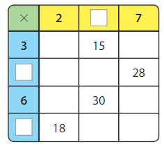 Big Ideas Math Answers Grade 3 Chapter 5 Patterns and Fluency 5.3 5
