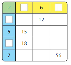Big Ideas Math Answers Grade 3 Chapter 5 Patterns and Fluency 5.3 6