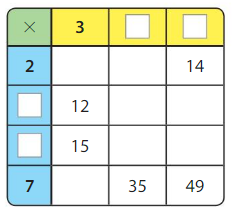 Big Ideas Math Answers Grade 3 Chapter 5 Patterns and Fluency 5.3 7