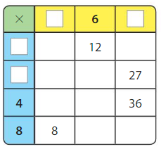 Big Ideas Math Answers Grade 3 Chapter 5 Patterns and Fluency 5.3 8
