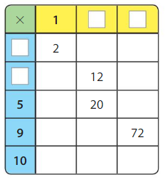 Big Ideas Math Answers Grade 3 Chapter 5 Patterns and Fluency 5.3 9