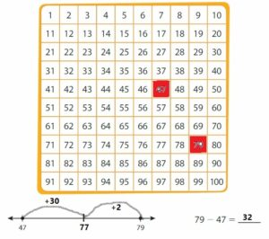Big-Ideas-Math-Answers-Grade-3-Chapter-8-Add-and-Subtract-Multi-Digit-Numbers-132 (1)