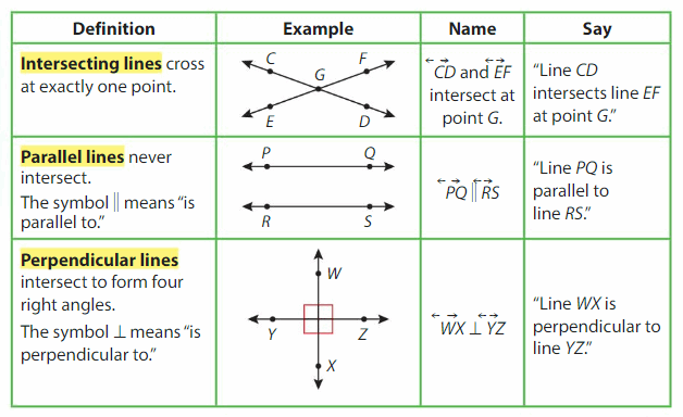 Big Ideas Math Answers Grade 4 Chapter 13 Identify and Draw Lines and Angles 48