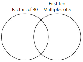 Big Ideas Math Answers Grade 4 Chapter 6 Factors, Multiples, and Patterns 6.3 2