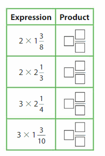Big Ideas Math Answers Grade 4 Chapter 9 Multiply Whole Numbers and Fractions 72
