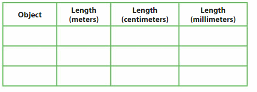 Big Ideas Math Answers Grade 5 Chapter 11 Convert and Display Units of Measure 1