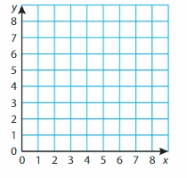 Big Ideas Math Answers Grade 5 Chapter 12 Patterns in the Coordinate Plane 45