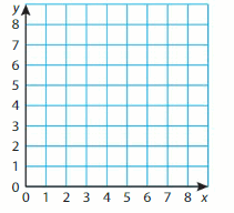 Big Ideas Math Answers Grade 5 Chapter 12 Patterns in the Coordinate Plane 46