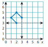 Big Ideas Math Answers Grade 5 Chapter 12 Patterns in the Coordinate Plane 48