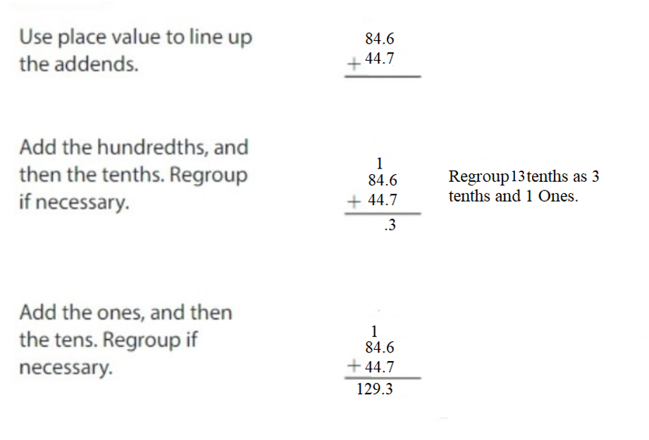 Big-Ideas-Math-Answers-Grade-5-Chapter-3-Add-and-Subtract-Decimals-Lesson 3.3-Add Decimals Homework & Practice 3.3.4