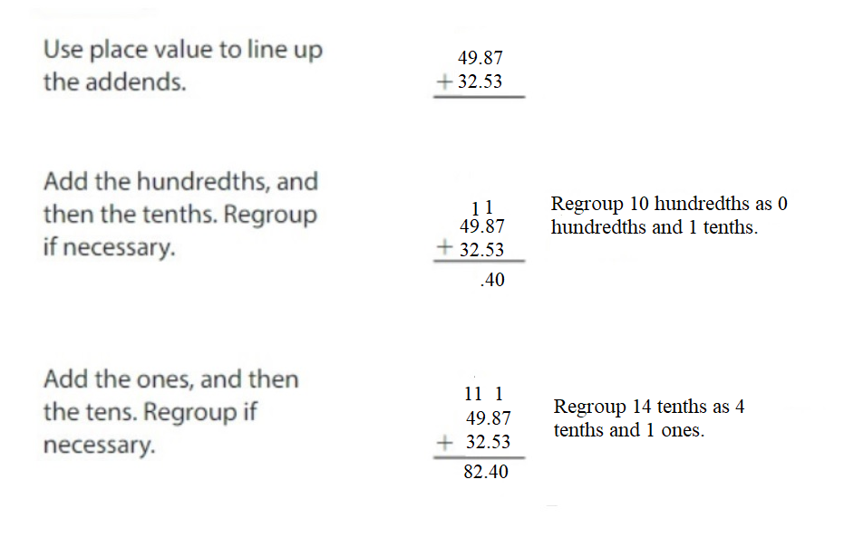 Big-Ideas-Math-Answers-Grade-5-Chapter-3-Add-and-Subtract-Decimals-Lesson 3.3 Add Decimals-Show and Grow10
