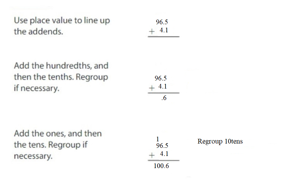 Big-Ideas-Math-Answers-Grade-5-Chapter-3-Add-and-Subtract-Decimals-Lesson 3.3 Add Decimals-Show and Grow11