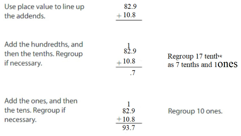 Big-Ideas-Math-Answers-Grade-5-Chapter-3-Add-and-Subtract-Decimals-Lesson 3.3 Add Decimals-Show and Grow3.