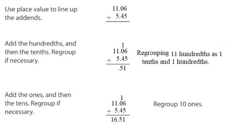 Big-Ideas-Math-Answers-Grade-5-Chapter-3-Add-and-Subtract-Decimals-Lesson 3.3 Add Decimals-Show and Grow4