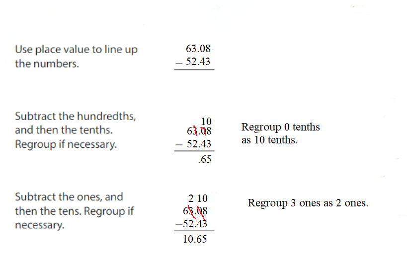 Big-Ideas-Math-Answers-Grade-5-Chapter-3-Add-and-Subtract-Decimals-Lesson 3.4 Subtract Decimals-Show and Grow2