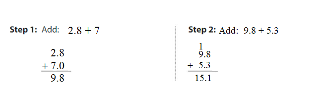 Big-Ideas-Math-Answers-Grade-5-Chapter-3-Add-and-Subtract-Decimals-Lesson 3.5 Add and Subtract Decimals-Add and Subtract Decimals Homework & Practice 3.5.1